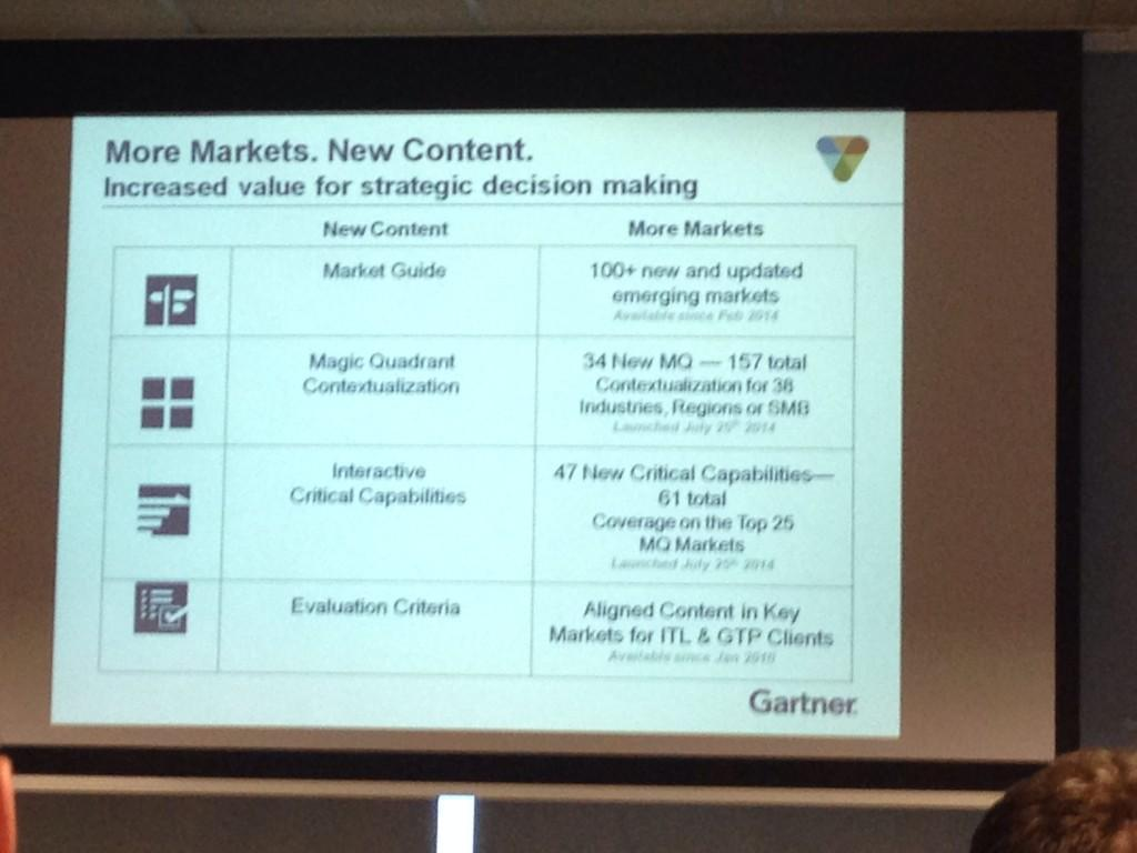 New methodologies introduced by Gartner
