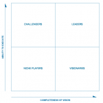 gartner-empty-magic-quadrant